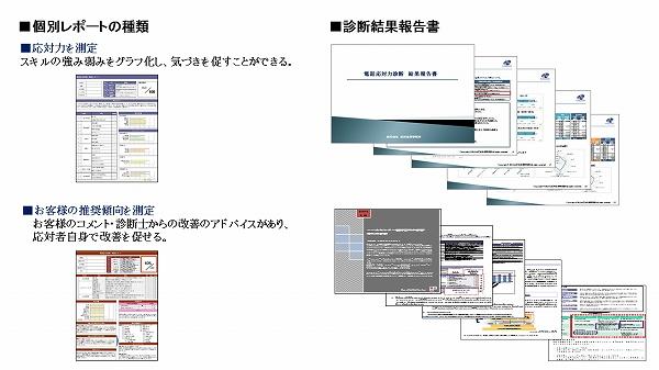 レポート3-2